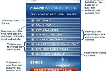 Embracing Multi-modality of Mobile–Deconstructing the Barak Obama mobile website
